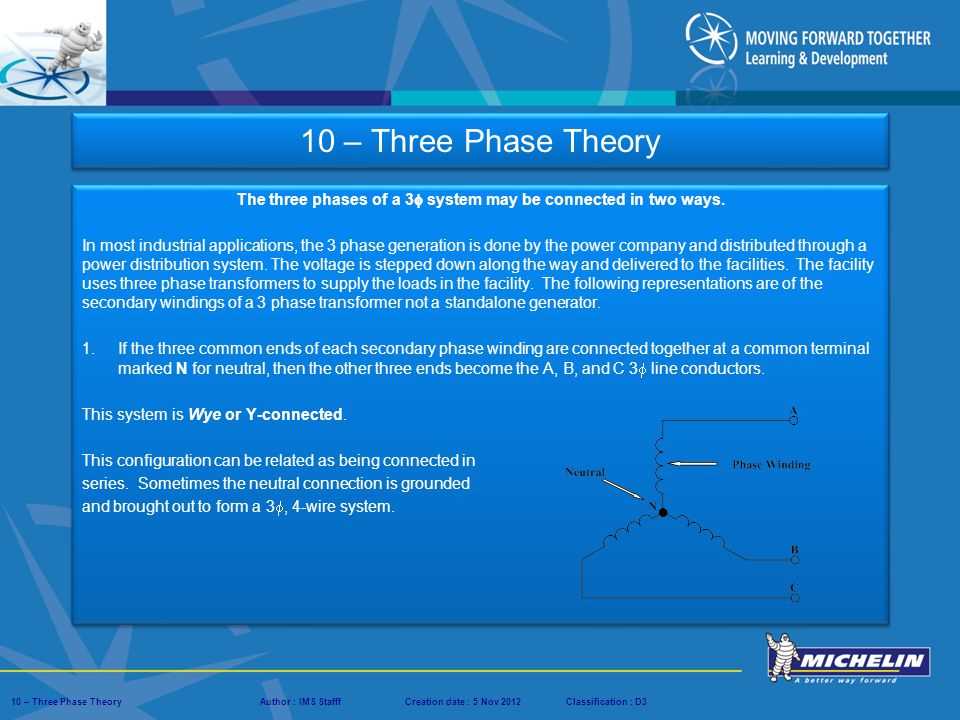 Presentation : IMS – Tech Managers ConferenceAuthor : IMS StaffCreation date : 08 March 2012Classification : D3Conservation :Page : ‹#› 10 – Three Phase TheoryAuthor : IMS StafffCreation date : 5 Nov 2012Classification : D3 The three phases of a 3  system may be connected in two ways.