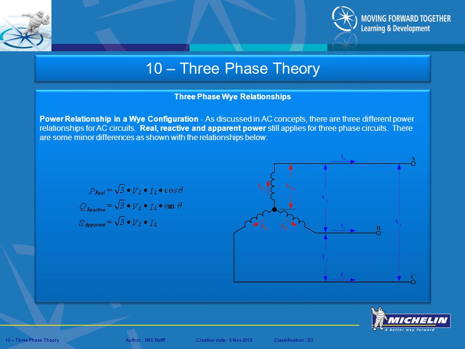 Presentation : IMS – Tech Managers ConferenceAuthor : IMS StaffCreation date : 08 March 2012Classification : D3Conservation :Page : ‹#› 10 – Three Phase TheoryAuthor : IMS StafffCreation date : 5 Nov 2012Classification : D3 Three Phase Delta Relationships Voltage Relationship in a Delta Configuration - Since the line voltage is connected across one winding just as is the phase voltage, the line voltage (V L ) is equal to the phase voltage (V ph ).