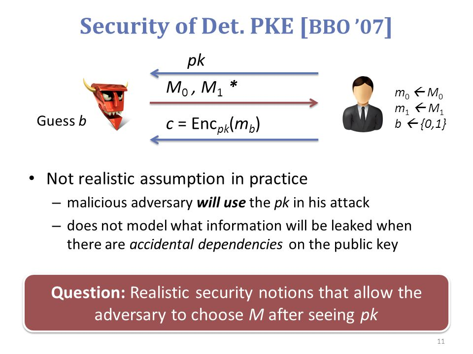 Security of Det. PKE [ BBO '07 ] 11 M 0, M 1 m 0  M 0 m 1  M 1 b  {0,1} Guess b c = Enc pk (m b ) * pk Not realistic assumption in practice – malic