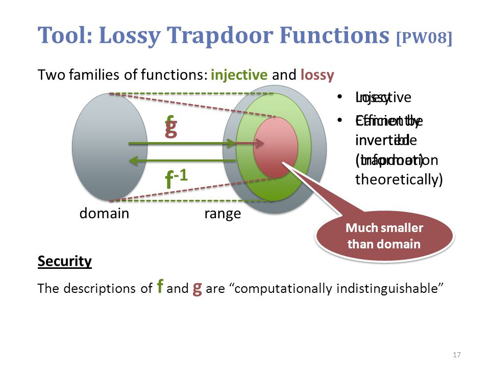 domain f f -1 Injective Efficiently invertible (trapdoor) Two families of functions: injective and lossy range Lossy Cannot be inverted (information theoretically) g Security The descriptions of f and g are computationally indistinguishable Much smaller than domain Tool: Lossy Trapdoor Functions [PW08] 17