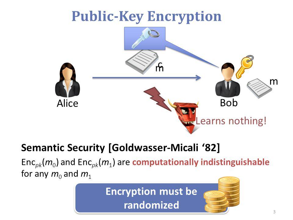 Public-Key Encryption 3 m Alice Bob c Learns nothing! Semantic Security [Goldwasser-Micali '82] Enc pk (m 0 ) and Enc pk (m 1 ) are computationally in