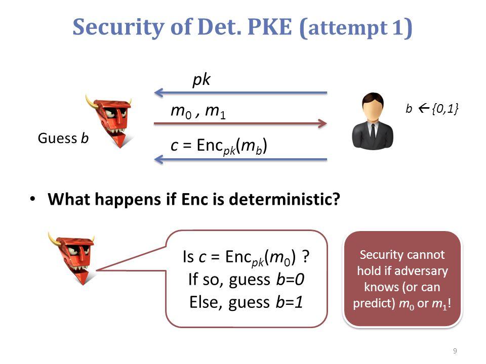 Security of Det. PKE ( attempt 1 ) 9 m 0, m 1 b  {0,1} Guess b pk c = Enc pk (m b ) What happens if Enc is deterministic? Is c = Enc pk (m 0 ) ? If s