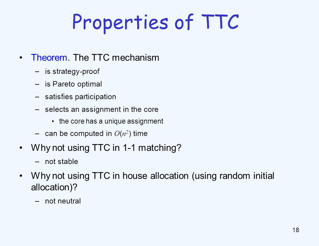 Theorem. The TTC mechanism –is strategy-proof –is Pareto optimal –satisfies participation –selects an assignment in the core the core has a unique ass