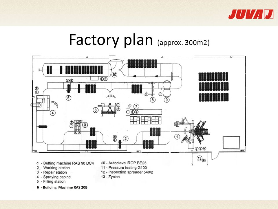 Factory plan (approx. 300m2)