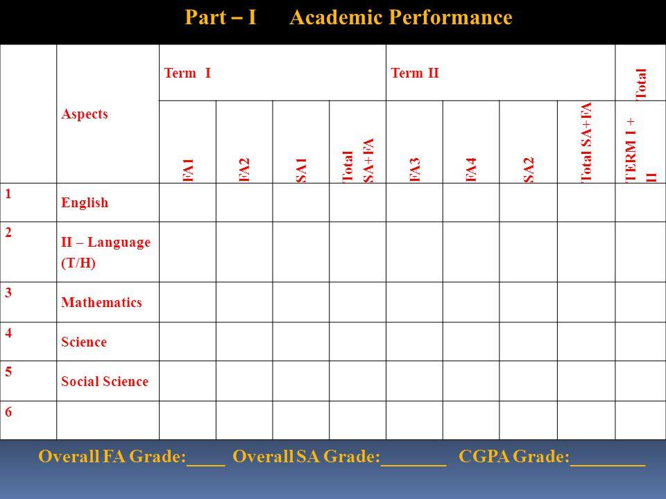 Aspects Term ITerm II Total FA1FA2 SA1 Total SA+FA FA3FA4 SA2 Total SA+FA TERM I + II 1 English 2 II – Language (T/H) 3 Mathematics 4 Science 5 Social Science 6 Overall FA Grade:____ Overall SA Grade:_______ CGPA Grade:________ Part – I Academic Performance
