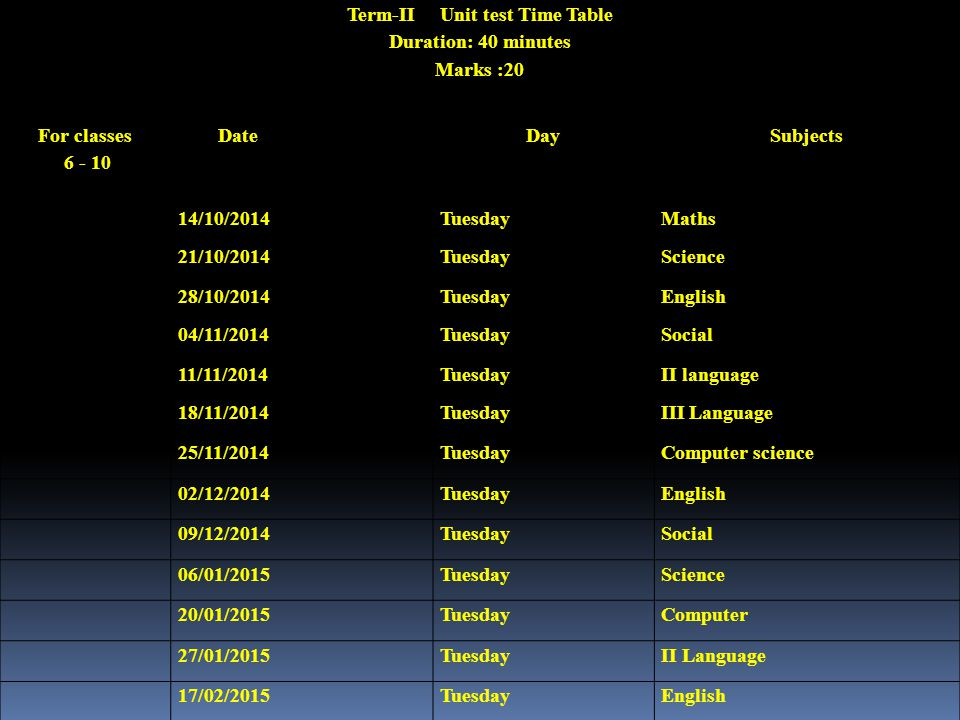 Term-II Unit test Time Table Duration: 40 minutes Marks :20 For classes 6 - 10 DateDaySubjects 14/10/2014TuesdayMaths 21/10/2014TuesdayScience 28/10/2