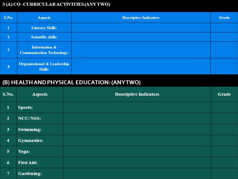 3 (A) CO- CURRICULAR ACTIVITIES (ANY TWO) S.No.AspectsDescriptive IndicatorsGrade 1Literary Skills: 2Scientific skills: 3 Information & Communication Technology: 4 Organizational & Leadership Skills: (B) HEALTH AND PHYSICAL EDUCATION: (ANY TWO) S.No.AspectsDescriptive IndicatorsGrade 1Sports: 2NCC/ NSS: 3Swimming: 4Gymnastics: 5Yoga: 6First Aid: 7Gardening: