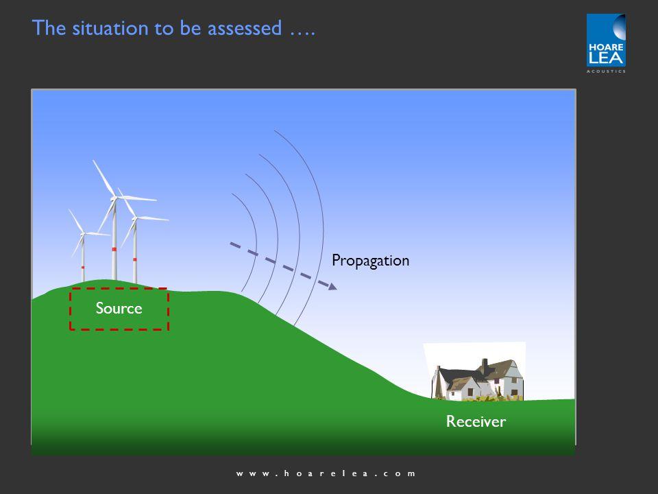 www.hoarelea.com VHVH V 10 SWL v = SPL v + 10 x log ( 4 x p x r 2 ) – 6dB Source Sound Power (IEC 61400-11) r H