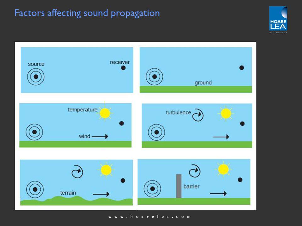 www.hoarelea.com Factors affecting sound propagation - 1 Spherical spreading of noise Atmospheric attenuation