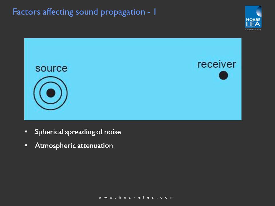 www.hoarelea.com Factors affecting sound propagation - 1