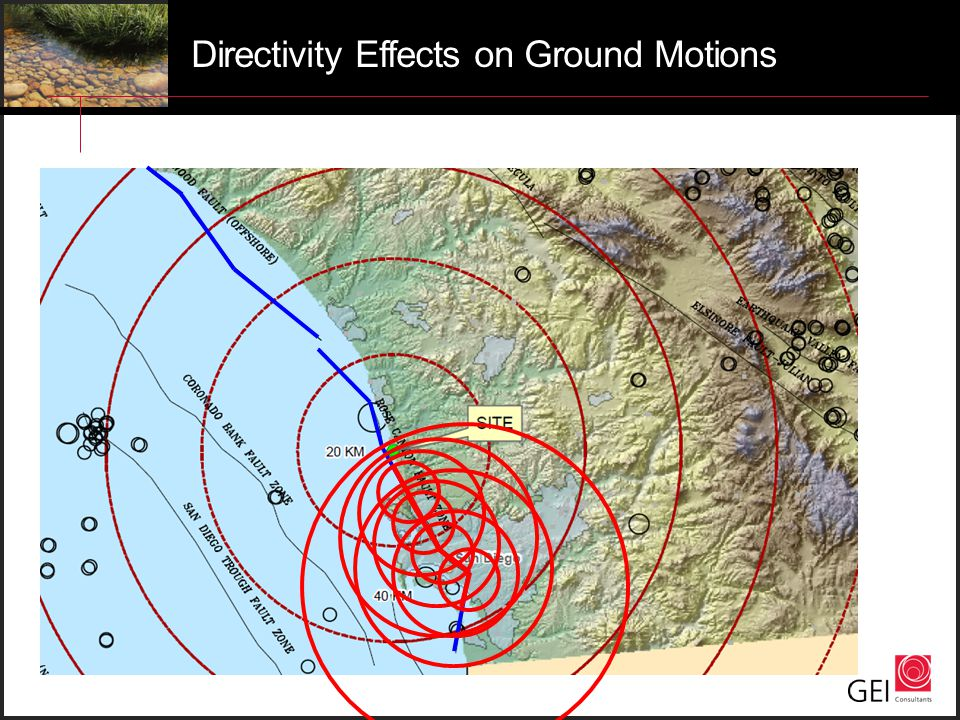Directivity Effects on Ground Motions
