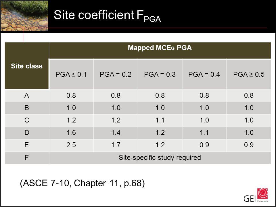 Site coefficient F PGA Site class Mapped MCE G PGA PGA ≤ 0.1PGA = 0.2PGA = 0.3PGA = 0.4PGA ≥ 0.5 A0.8 B1.0 C1.2 1.11.0 D1.61.41.21.11.0 E2.51.71.20.9