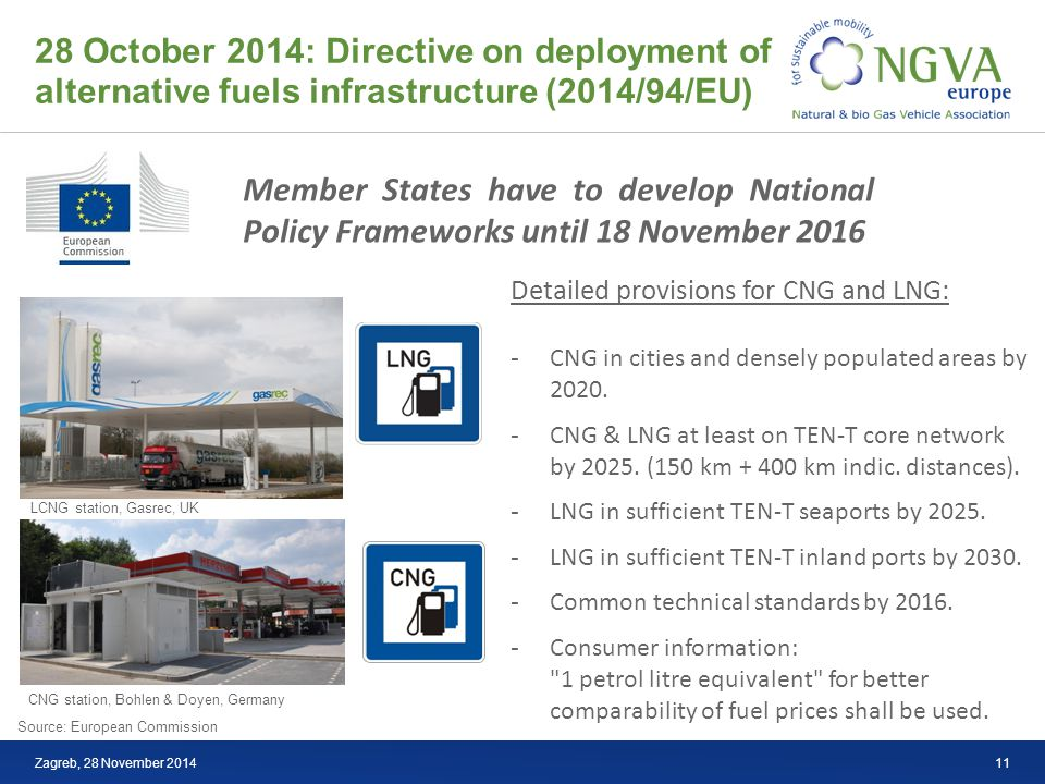 28 October 2014: Directive on deployment of alternative fuels infrastructure (2014/94/EU) Zagreb, 28 November 2014 Source: European Commission Detailed provisions for CNG and LNG: - CNG in cities and densely populated areas by 2020.