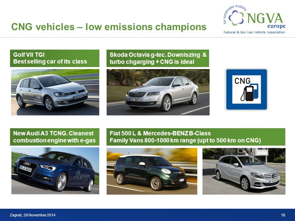 CNG vehicles – low emissions champions Zagreb, 28 November 2014 New Audi A3 TCNG.