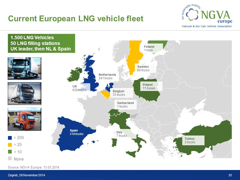 Current European LNG vehicle fleet > 200 > 25 < 10 None Spain 318 trucks Sweden 69 trucks Netherlands 291 trucks Italy 7 trucks UK 638 trucks Source: NGVA Europe, 13.03.2014 1.500 LNG Vehicles 50 LNG filling stations UK leader, then NL & Spain Turkey 2 trucks Switzerland 1 trucks Belgium 33 trucks Finland 1 truck Zagreb, 28 November 2014 Poland 11 buses 32