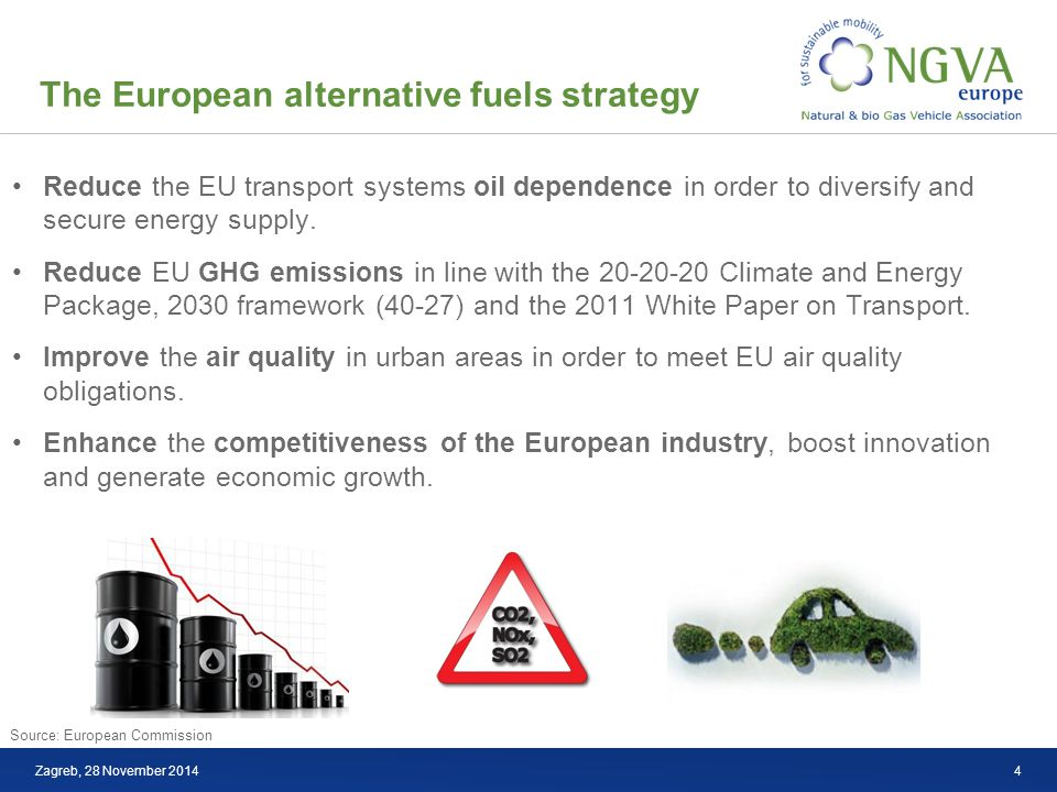 Reduce the EU transport systems oil dependence in order to diversify and secure energy supply.