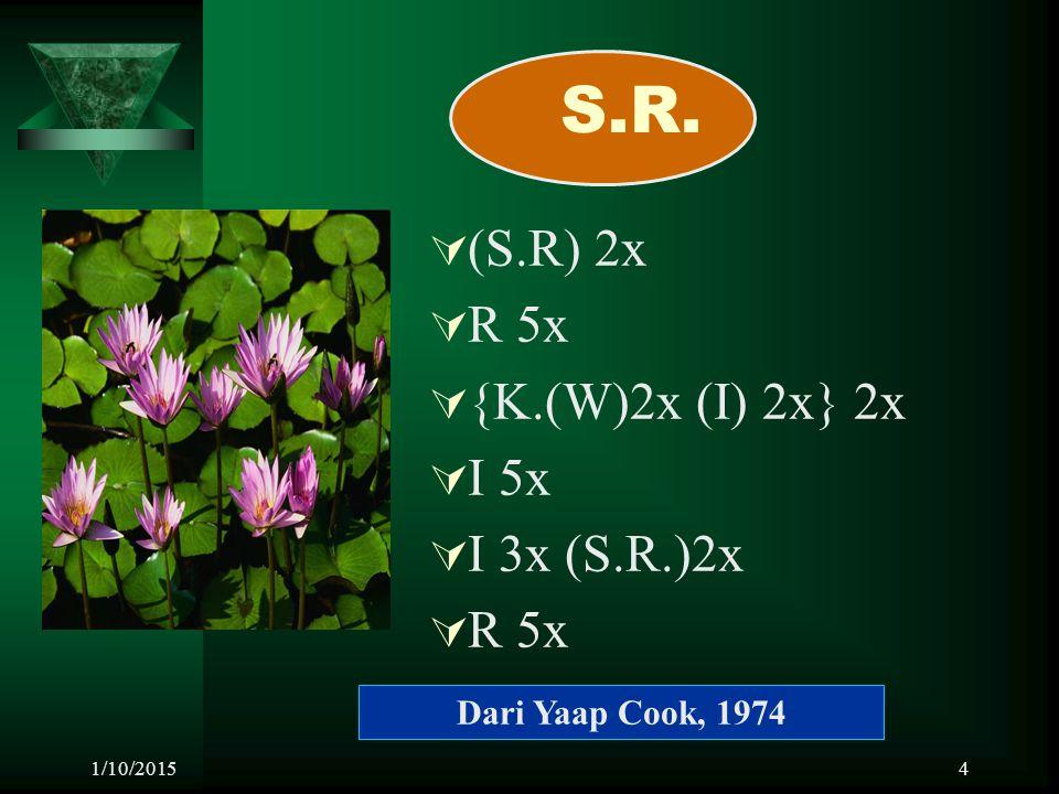 1/10/20154 S.R.  (S.R) 2x  R 5x  {K.(W)2x (I) 2x} 2x  I 5x  I 3x (S.R.)2x  R 5x Dari Yaap Cook, 1974