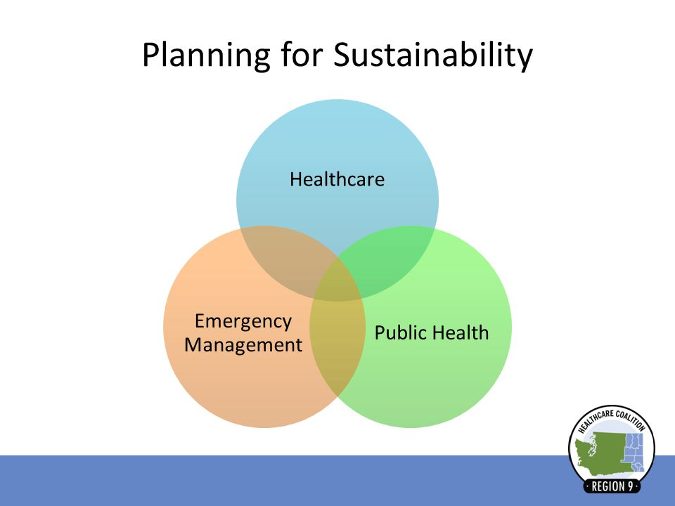Relationship Development Emergency Support Function 8 WATrac Alternative Care Facilities Continuity of Operations Planning NIMS Compliance Disaster Medical Coordination Center Planning for Sustainability