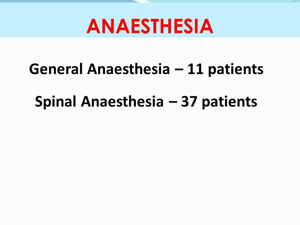 CONCLUSION Safe Effective Low morbidity Less Post operative pain Better convalescence Intact sphincter control Less mutilating