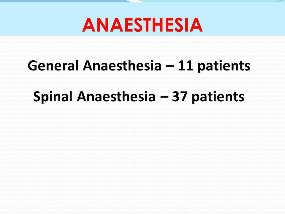 CLOSURE OF INTERNAL OPENING 32 patients 12 patients - Mucosal flap – 8 patients had glue reinforcement 20 patients – Stapler + glue reinforcement