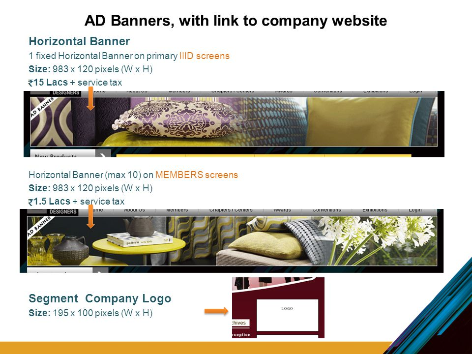 AD Banners, with link to company website Horizontal Banner 1 fixed Horizontal Banner on primary IIID screens Size: 983 x 120 pixels (W x H) 15 Lacs +