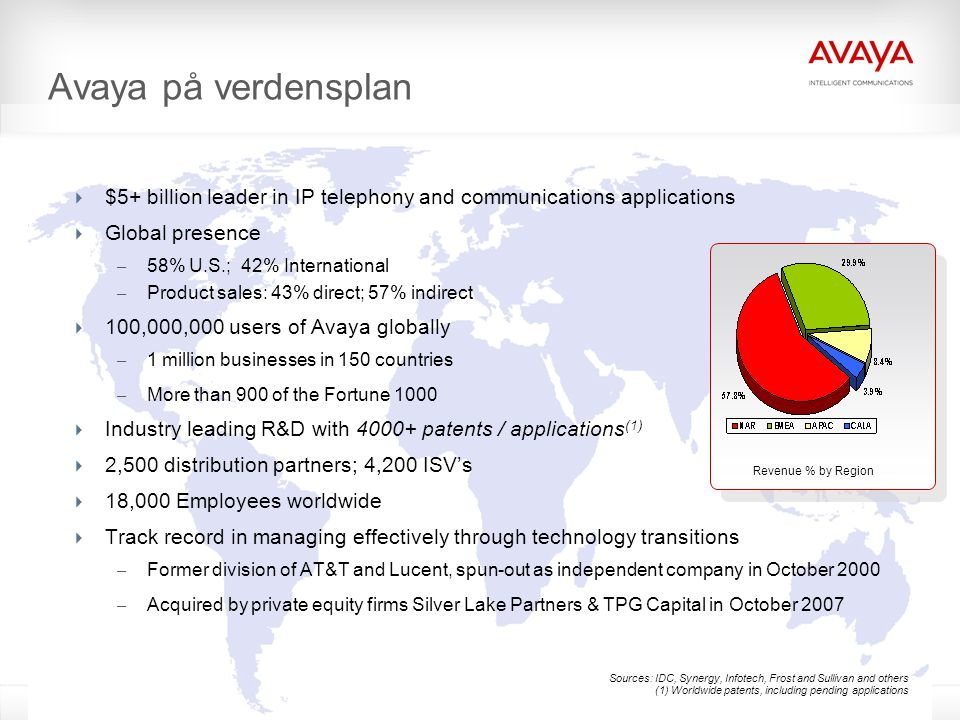 © 2009 Avaya Inc. All rights reserved. Avaya på verdensplan  $5+ billion leader in IP telephony and communications applications  Global presence – 5