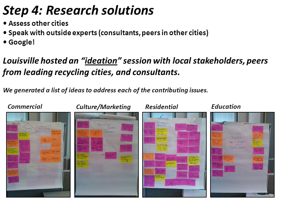 Step 4: Research solutions Assess other cities Speak with outside experts (consultants, peers in other cities) Google.