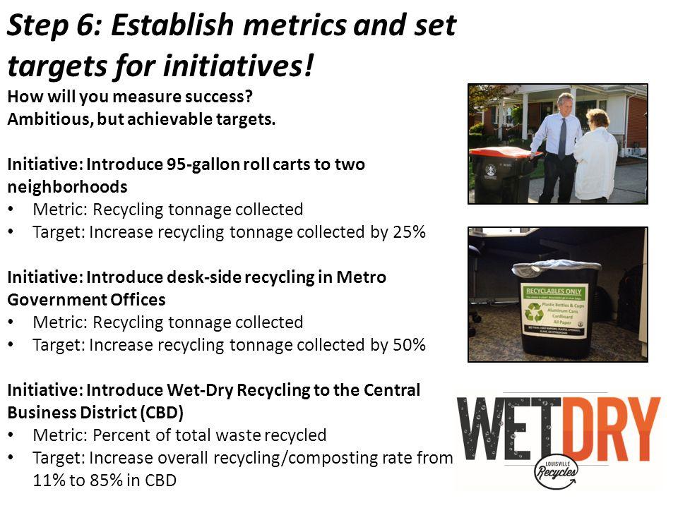 Step 6: Establish metrics and set targets for initiatives.