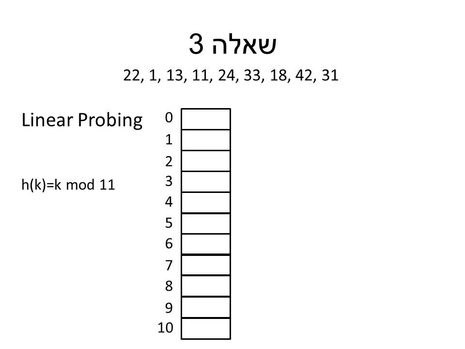 שאלה 3 22, 1, 13, 11, 24, 33, 18, 42, 31 h(k)=k mod 11 0 1 2 3 4 5 6 7 8 9 10 Linear Probing