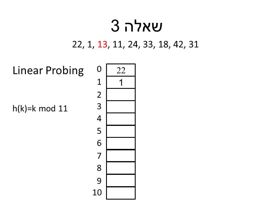 שאלה 3 22, 1, 13, 11, 24, 33, 18, 42, 31 h(k)=k mod 11 0 1 2 3 4 5 6 7 8 9 10 22 1 Linear Probing