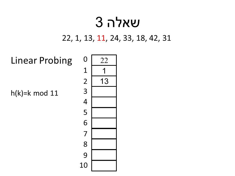 שאלה 3 22, 1, 13, 11, 24, 33, 18, 42, 31 h(k)=k mod 11 0 1 2 3 4 5 6 7 8 9 10 22 1 13 Linear Probing