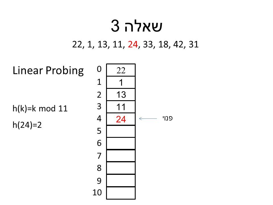 שאלה 3 22, 1, 13, 11, 24, 33, 18, 42, 31 h(k)=k mod 11 0 1 2 3 4 5 6 7 8 9 10 h(24)=2 22 1 13 11 24 פנוי Linear Probing