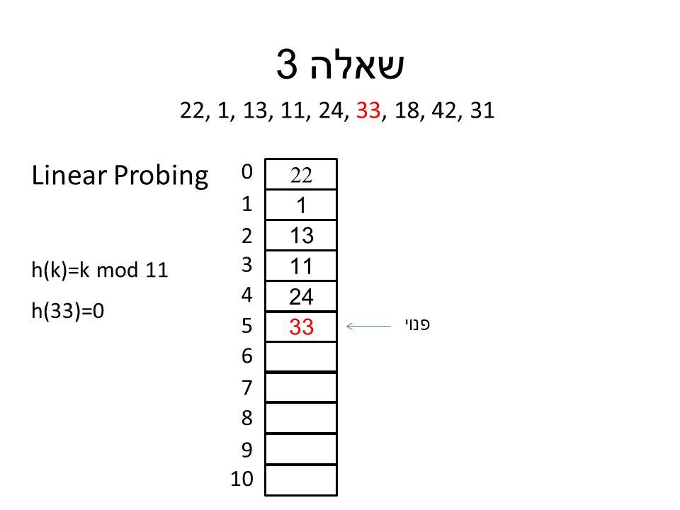 שאלה 3 22, 1, 13, 11, 24, 33, 18, 42, 31 h(k)=k mod 11 0 1 2 3 4 5 6 7 8 9 10 h(33)=0 22 1 13 11 24 33 פנוי Linear Probing