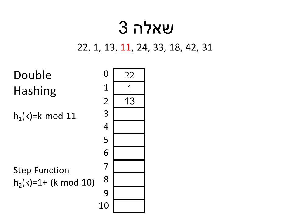 שאלה 3 22, 1, 13, 11, 24, 33, 18, 42, 31 0 1 2 3 4 5 6 7 8 9 10 22 1 13 h 1 (k)=k mod 11 Double Hashing Step Function h 2 (k)=1+ (k mod 10)