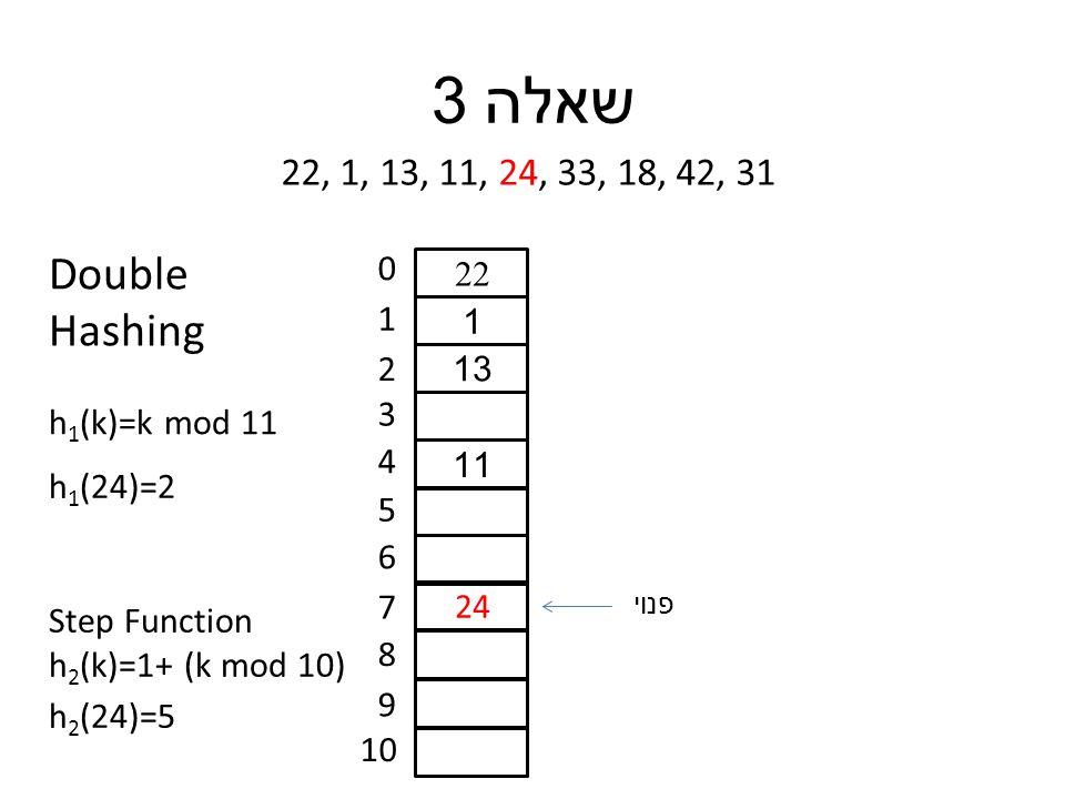 שאלה 3 22, 1, 13, 11, 24, 33, 18, 42, 31 0 1 2 3 4 5 6 7 8 9 10 22 1 13 11 24 h 1 (24)=2 h 1 (k)=k mod 11 Double Hashing Step Function h 2 (k)=1+ (k mod 10) h 2 (24)=5 פנוי