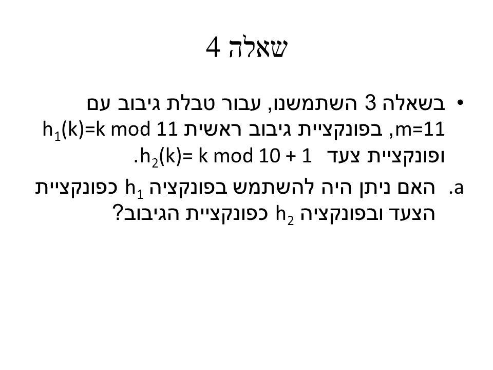 שאלה 4 בשאלה 3 השתמשנו, עבור טבלת גיבוב עם m=11, בפונקציית גיבוב ראשית h 1 (k)=k mod 11 ופונקציית צעד h 2 (k)= k mod 10 + 1.