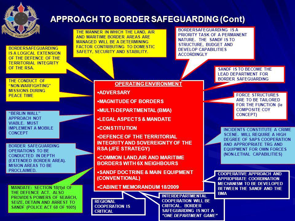 APPROACH TO BORDER SAFEGUARDING (Cont) OPERATING ENVIRONMENT  ADVERSARY  MAGNITUDE OF BORDERS  MULTI-DEPARTMENTAL (BMA)  LEGAL ASPECTS & MANDATE  CONSTITUTION  DEFENCE OF THE TERRITORIAL INTEGRITY AND SOVEREIGNTY OF THE RSA (JFE STRATEGY)  COMMON LAND,AIR AND MARITIME BORDERS WITH 6X NEIGHBOURS  SANDF DOCTRINE & MAIN EQUIPMENT (CONVENTIONAL)  CABINET MEMORANDUM 18/2009 BORDERSAFEGUARDING IS A LOGICAL EXTENSION OF THE DEFENCE OF THE TERRITORIAL INTEGRITY OF THE RSA.