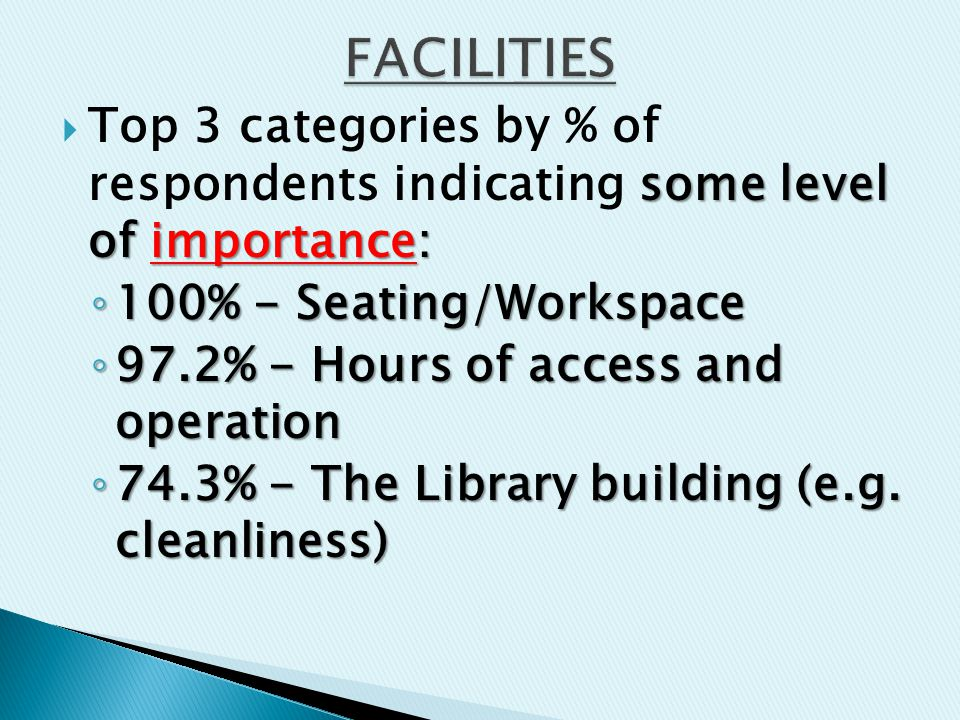 some level of importance:  Top 3 categories by % of respondents indicating some level of importance: ◦ 100% - Seating/Workspace ◦ 97.2% - Hours of access and operation ◦ 74.3% - The Library building (e.g.