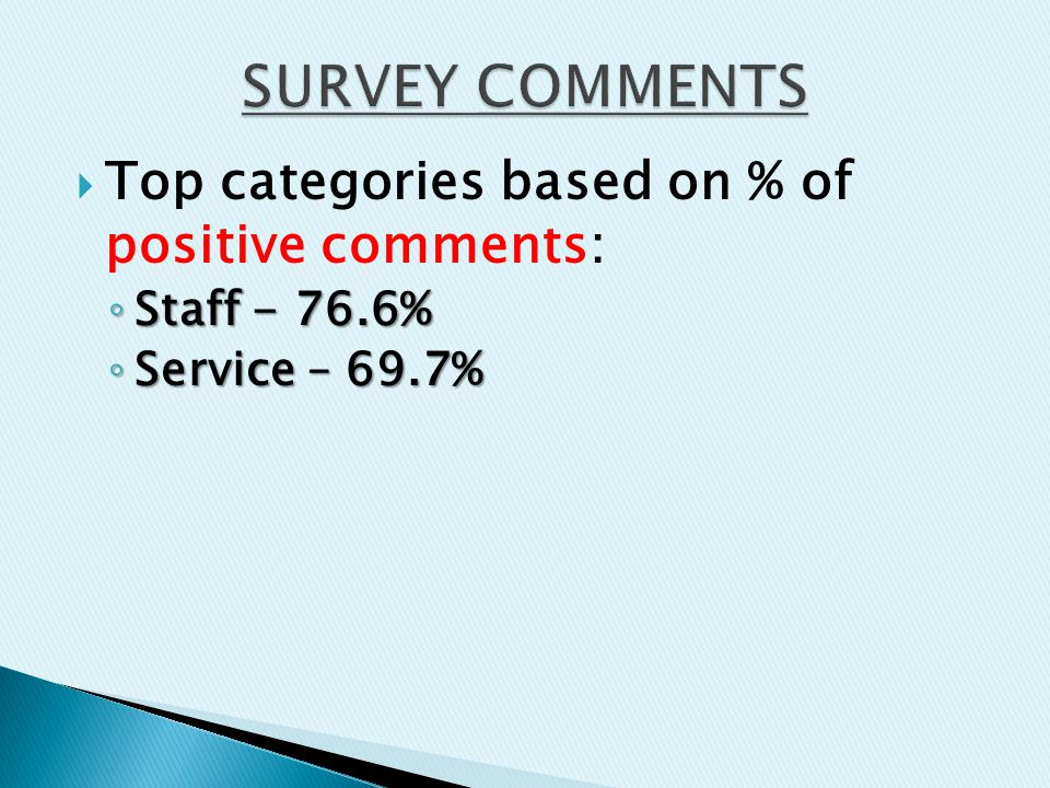  Top categories based on % of positive comments: ◦ Staff - 76.6% ◦ Service – 69.7%