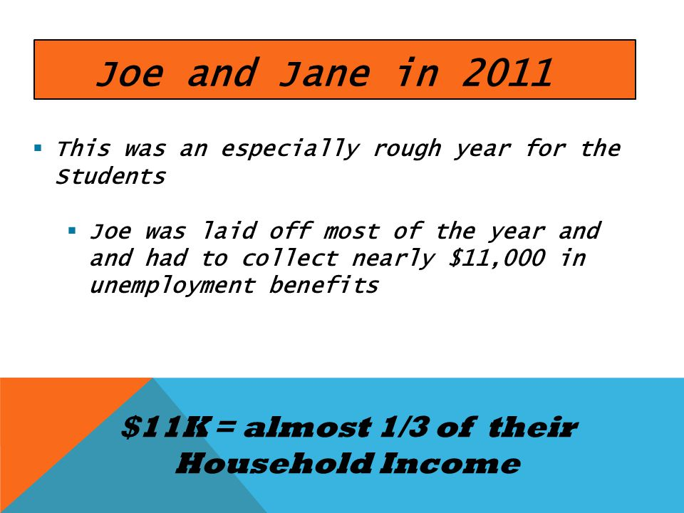 Joe and Jane in 2011  This was an especially rough year for the Students  Joe was laid off most of the year and and had to collect nearly $11,000 in unemployment benefits $11K = almost 1/3 of their Household Income
