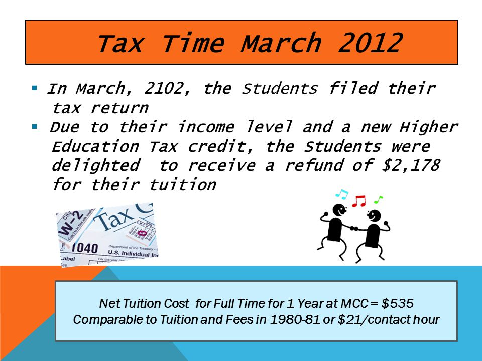 Tax Time March 2012  In March, 2102, the Students filed their tax return  Due to their income level and a new Higher Education Tax credit, the Students were delighted to receive a refund of $2,178 for their tuition Net Tuition Cost for Full Time for 1 Year at MCC = $535 Comparable to Tuition and Fees in 1980-81 or $21/contact hour