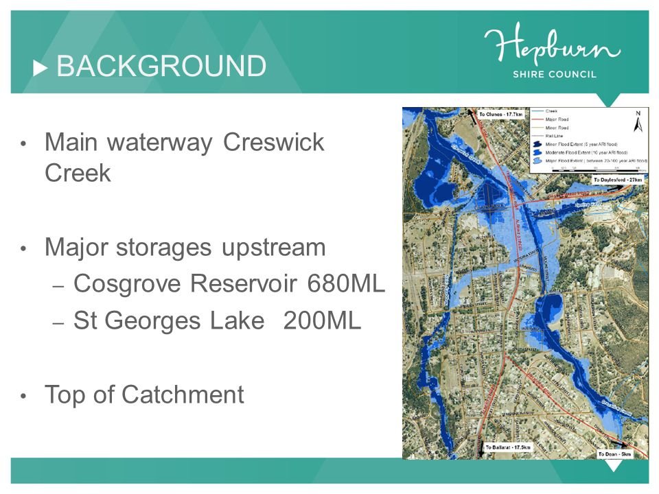 Main waterway Creswick Creek Major storages upstream – Cosgrove Reservoir 680ML – St Georges Lake 200ML Top of Catchment BACKGROUND