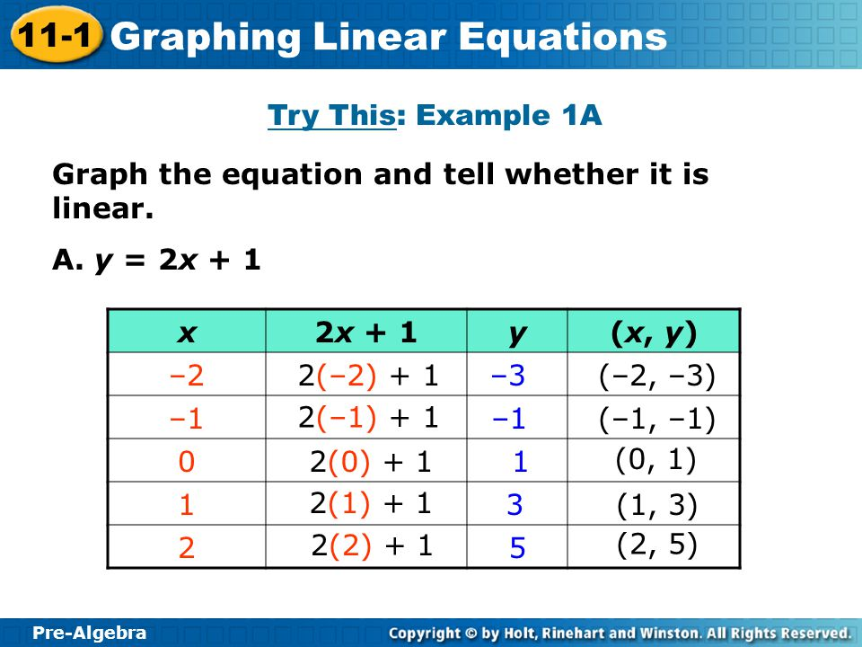 Pre-Algebra 11-1 Graphing Linear Equations Graph the equation and tell whether it is linear. A. y = 2x + 1 Try This: Example 1A x2x + 1y(x, y) –2 –1 0