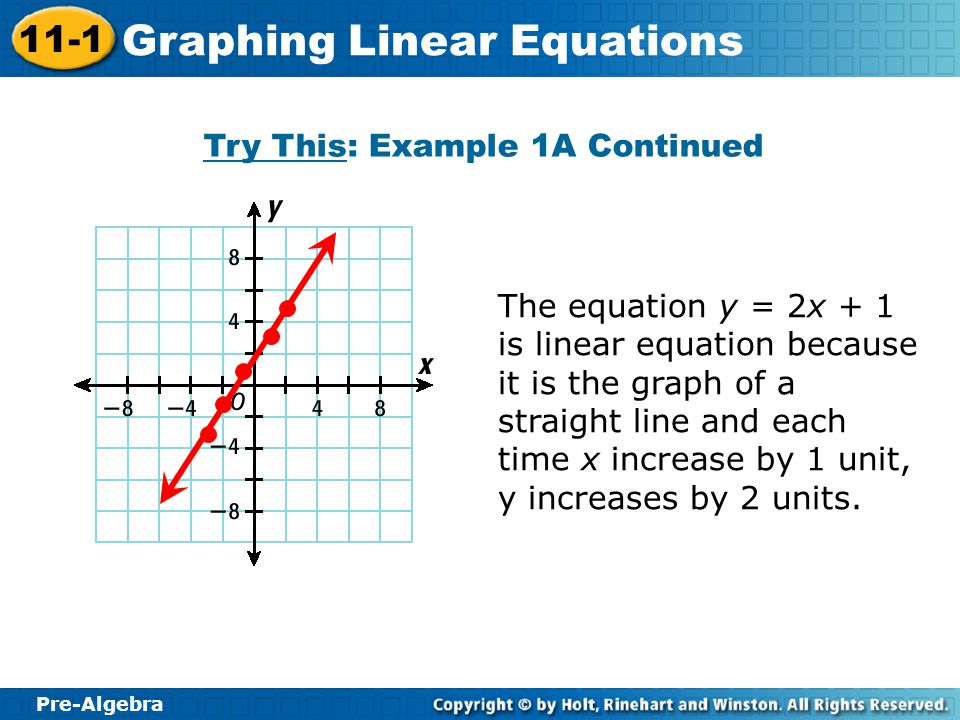 Pre-Algebra 11-1 Graphing Linear Equations Try This: Example 1A Continued The equation y = 2x + 1 is linear equation because it is the graph of a stra