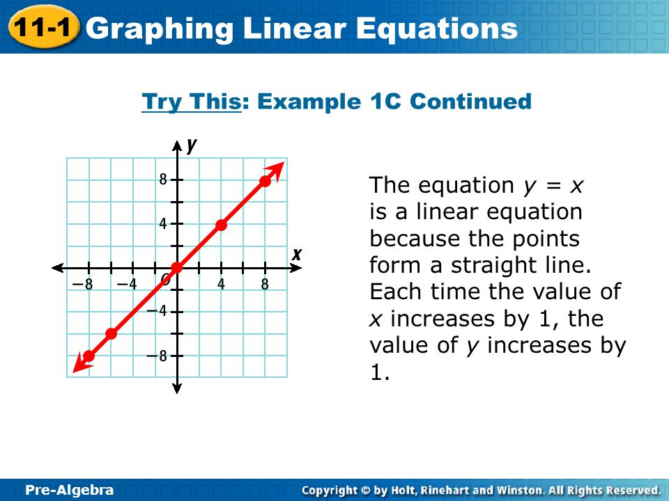 Pre-Algebra 11-1 Graphing Linear Equations Try This: Example 1C Continued The equation y = x is a linear equation because the points form a straight l