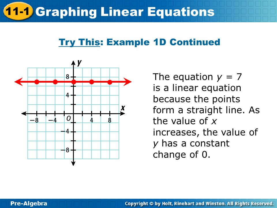 Pre-Algebra 11-1 Graphing Linear Equations Try This: Example 1D Continued The equation y = 7 is a linear equation because the points form a straight l