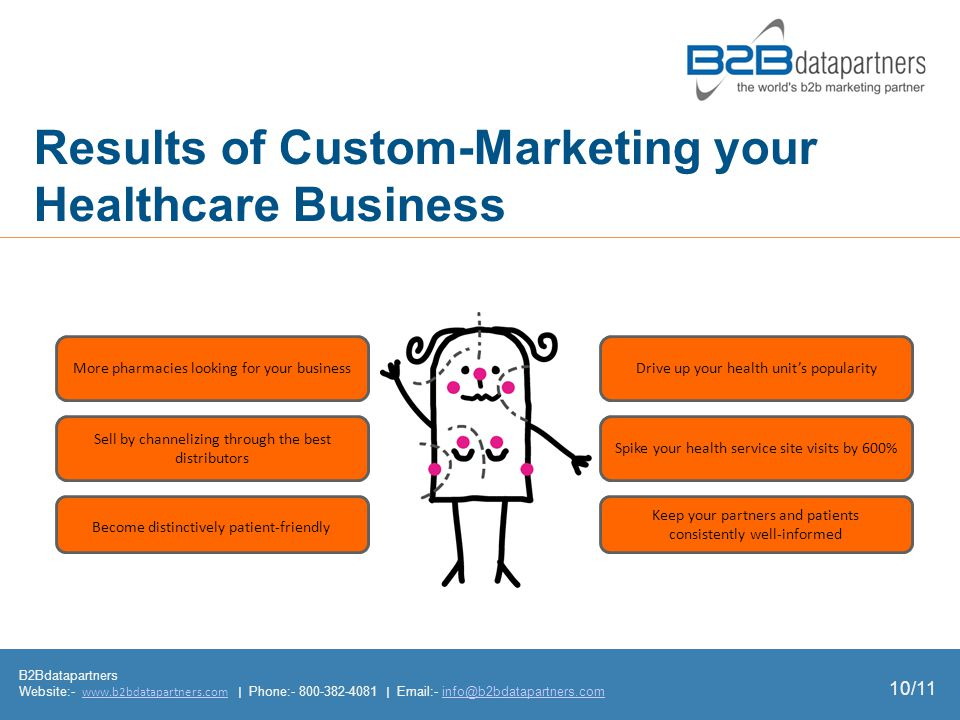 Results of Custom-Marketing your Healthcare Business More pharmacies looking for your business Sell by channelizing through the best distributors Become distinctively patient-friendly Drive up your health unit's popularity Spike your health service site visits by 600% Keep your partners and patients consistently well-informed B2Bdatapartners Website:- www.b2bdatapartners.com | Phone:- 800-382-4081 | Email:- info@b2bdatapartners.comwww.b2bdatapartners.cominfo@b2bdatapartners.com 10/11