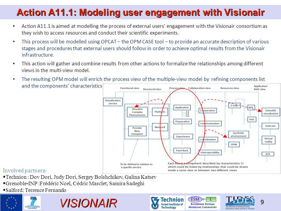 VISIONAIR 9 Action A11.1: Modeling user engagement with Visionair Action A11.1 is aimed at modelling the process of external users engagement with the Visionair consortium as they wish to access resources and conduct their scientific experiments.