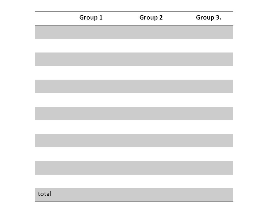 Group 1 Group 2Group 3. total