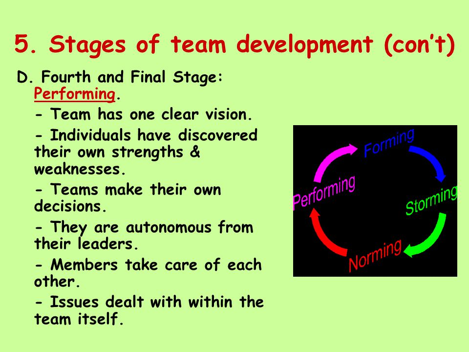 5. Stages of team development (con't) D. Fourth and Final Stage: Performing.